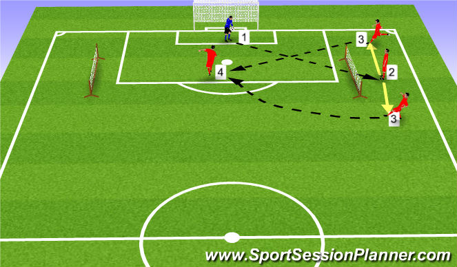 Football/Soccer Session Plan Drill (Colour): crosing