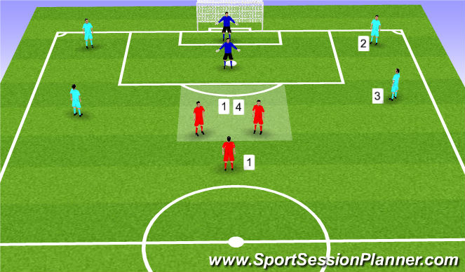 Football/Soccer Session Plan Drill (Colour): zone 14 play
