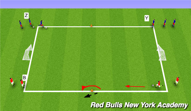 Football/Soccer Session Plan Drill (Colour): Functional Warm Up