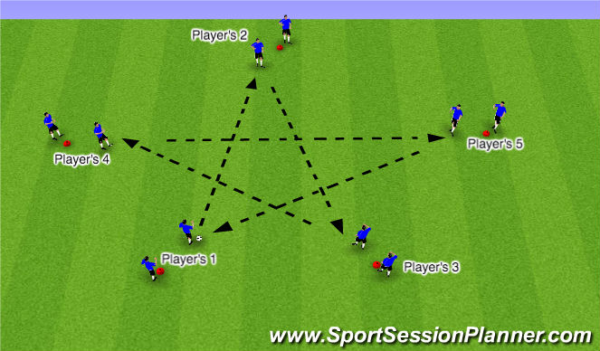 Football/Soccer Session Plan Drill (Colour): Monday Night Gym Session