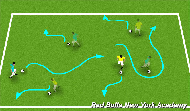 Football/Soccer Session Plan Drill (Colour): Skills Review
