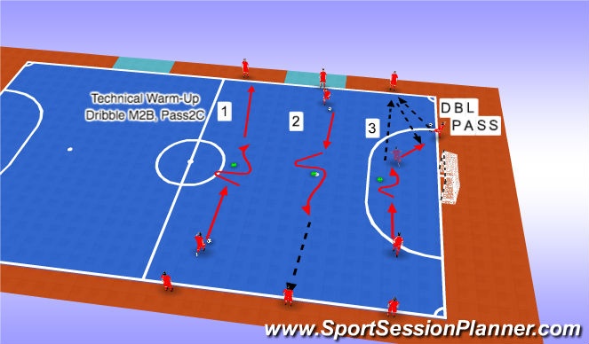 Futsal Session Plan Drill (Colour): Technical Dribble-Pass