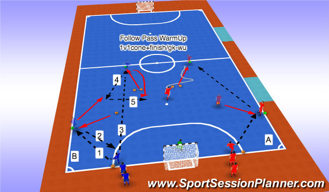 Futsal Session Plan Drill (Colour): Pattern to Goal