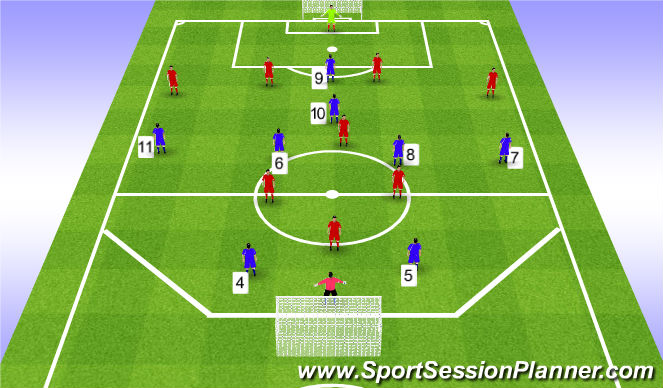 Football/Soccer Session Plan Drill (Colour): Session area