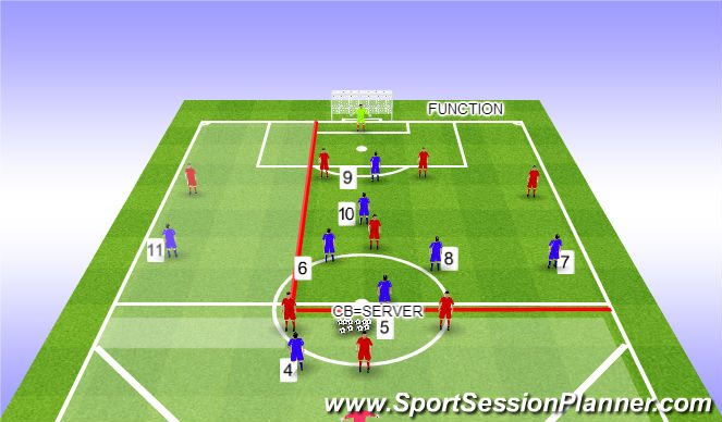 Football/Soccer Session Plan Drill (Colour): Function set-up