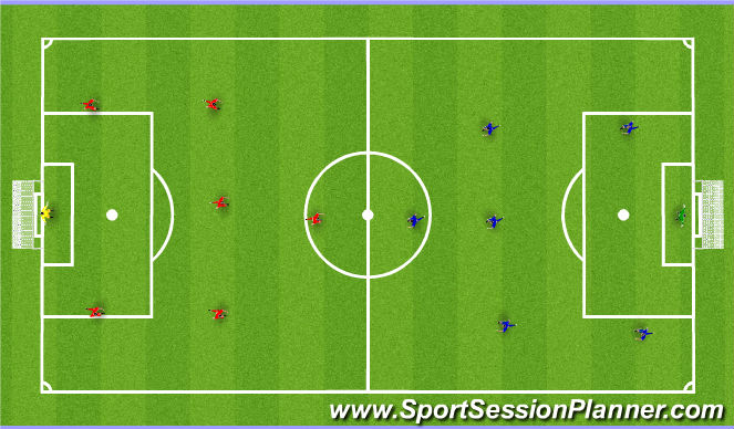 Football/Soccer Session Plan Drill (Colour): Live Scrimage