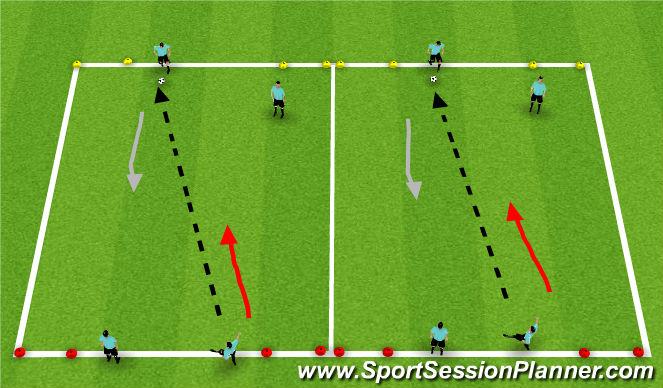 Football/Soccer Session Plan Drill (Colour): 2v2 SSG