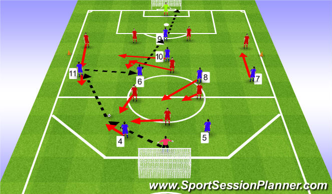 Football/Soccer Session Plan Drill (Colour): SSG example of attack