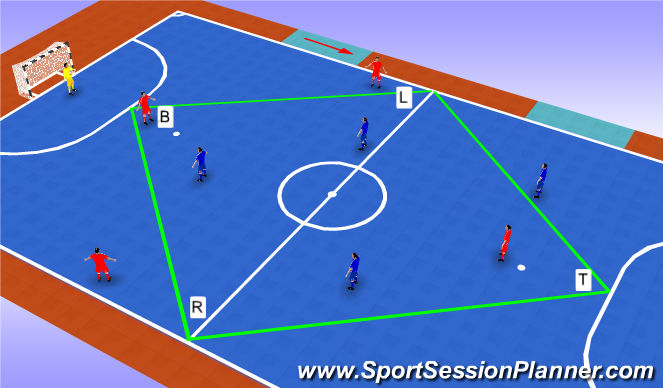 Futsal Session Plan Drill (Colour): 1-2-1