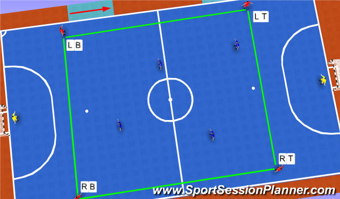 Futsal Session Plan Drill (Colour): 2-2
