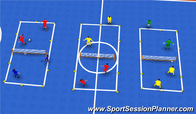 Futsal Session Plan Drill (Colour): Futsal Tennis