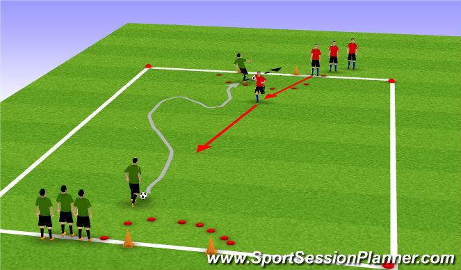 Football/Soccer Session Plan Drill (Colour): U7-Dribble : 1 v 1