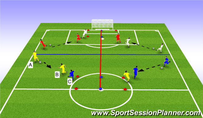 Football/Soccer Session Plan Drill (Colour): Shield to turn or wait for support