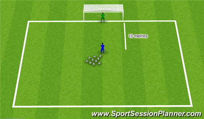 Football/Soccer Session Plan Drill (Colour): Quick reactions