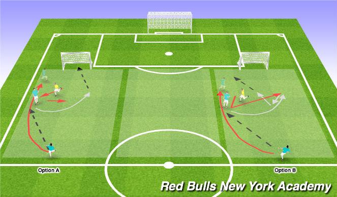 Football/Soccer Session Plan Drill (Colour): Semi-Opposed to Opposed (2v1)