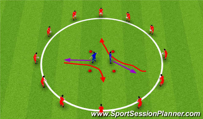 Football/Soccer Session Plan Drill (Colour): A checked run, receive and pass.