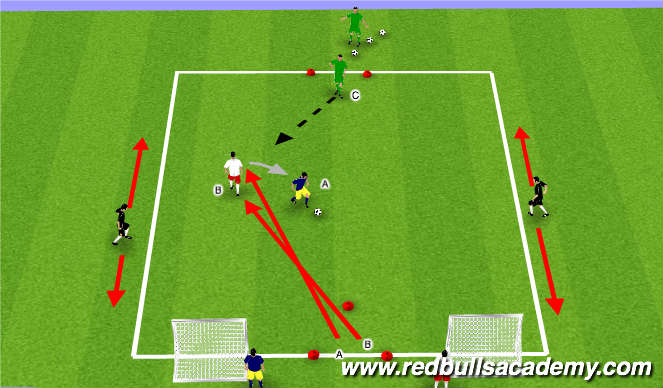 Football/Soccer Session Plan Drill (Colour): 2v1+2 Opposed