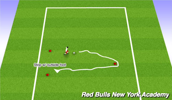 Football/Soccer Session Plan Drill (Colour): Dribbling with turn and sharp stop