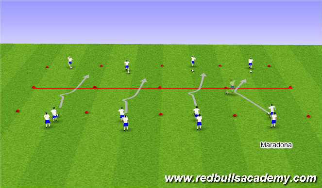 Football/Soccer Session Plan Drill (Colour): Main Theme - Moves
