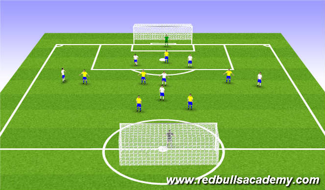 Football/Soccer Session Plan Drill (Colour): 7v7