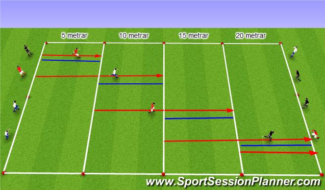 Football/Soccer Session Plan Drill (Colour): Líkamlegþjálfu: