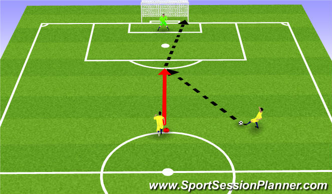 Football/Soccer Session Plan Drill (Colour): Striking the Ball - Shooting - Skill Intro