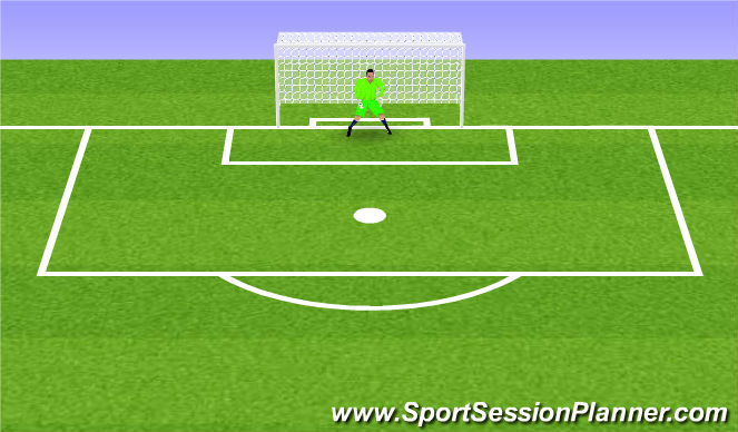 Football/Soccer Session Plan Drill (Colour): Striking the Ball - Skill Training