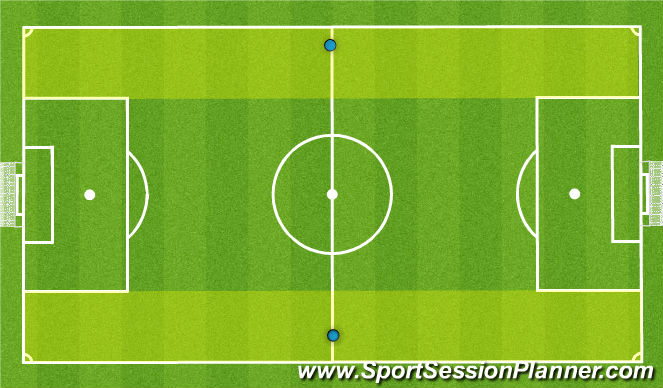 Football/Soccer Session Plan Drill (Colour): Outside Mid