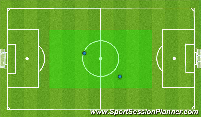 Football/Soccer Session Plan Drill (Colour): Center Mid