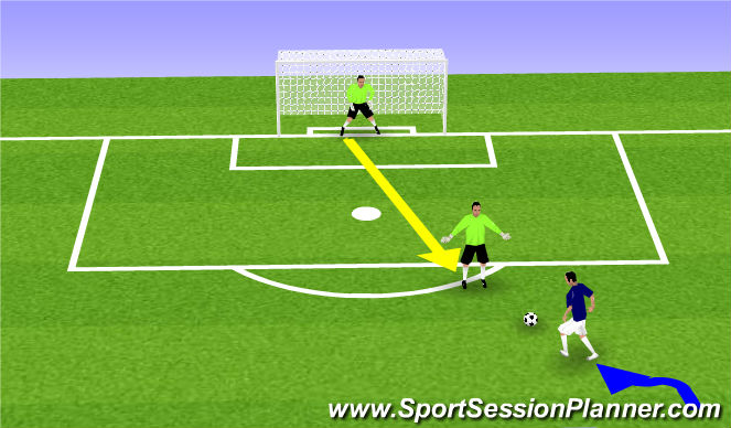 Football/Soccer Session Plan Drill (Colour): Closing Space