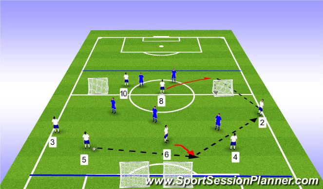 Football/Soccer Session Plan Drill (Colour): 7v5 1/3 field SSG