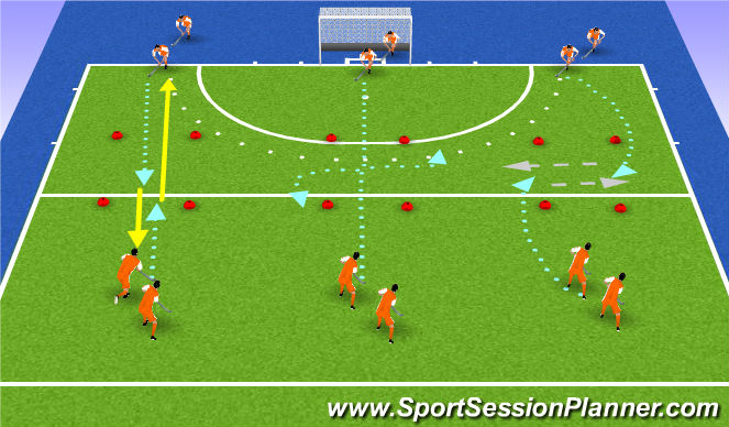Hockey Session Plan Drill (Colour): passing w/u