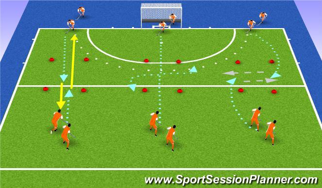 Hockey Session Plan Drill (Colour): passing w/u