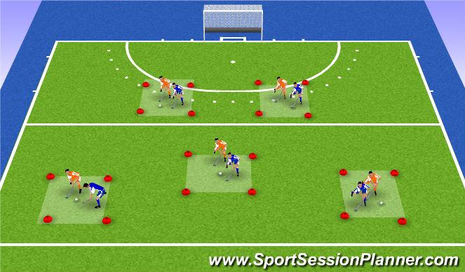 Hockey Session Plan Drill (Colour): 1v1 possession