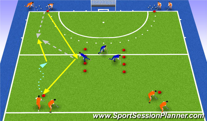 Hockey Session Plan Drill (Colour): 1v1 manmarking
