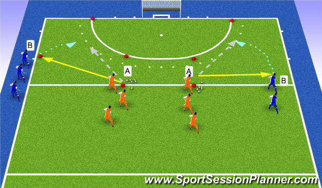 Hockey Session Plan Drill (Colour): 1v1 tackling
