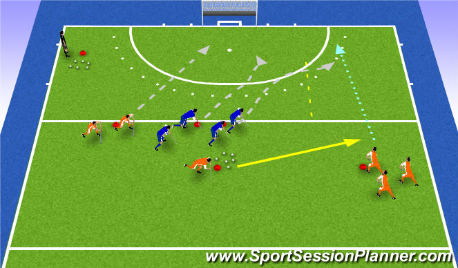 Hockey Session Plan Drill (Colour): 2v2 backline