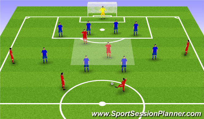 Football/Soccer Session Plan Drill (Colour): Functional Practice