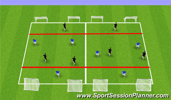 Football/Soccer Session Plan Drill (Colour): 3v3 Mini Soccer