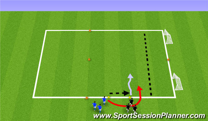 Football/Soccer Session Plan Drill (Colour): Station 2: Stop n Start Game