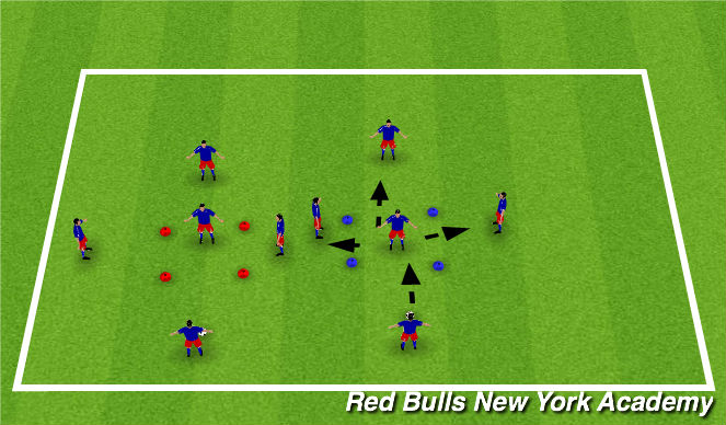 Football/Soccer Session Plan Drill (Colour): technical recieving
