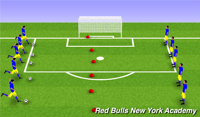 Football/Soccer Session Plan Drill (Colour): Driven Pass/shoot
