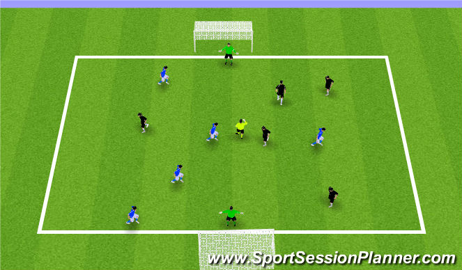 Football/Soccer Session Plan Drill (Colour): Possession and Shooting