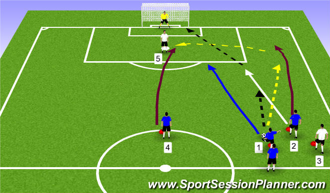 Football/Soccer Session Plan Drill (Colour): Activity 2