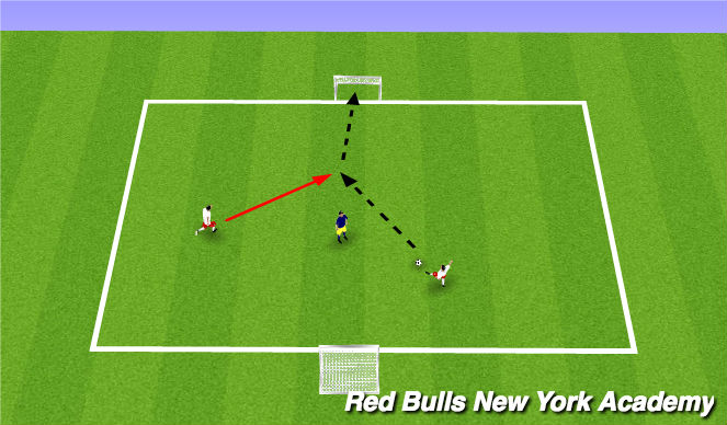 Football/Soccer Session Plan Drill (Colour): Conditioned game 2v1
