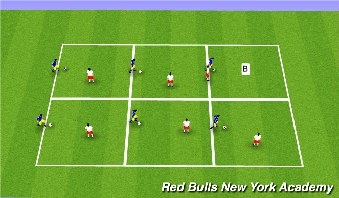 Football/Soccer Session Plan Drill (Colour): no opposition - 1v1