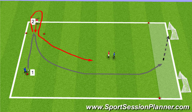 Football/Soccer Session Plan Drill (Colour): Warm-Up: Counter/Overloads