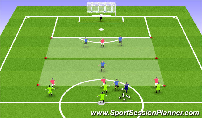 Football/Soccer Session Plan Drill (Colour): 2 Zone Counter Game