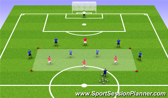 Football/Soccer Session Plan Drill (Colour): Counter vs. Back 4