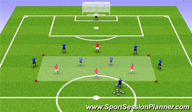 Football/Soccer Session Plan Drill (Colour): Counter vs. Back 4